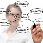 Liderança, um fator de sucesso