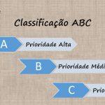 Classificação ABC de Máquinas e Equipamentos