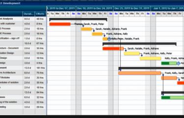 Artigos de diagrama de gantt blog manuteno em foco tag diagrama de gantt ccuart Gallery