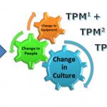 Gestão TPM e sua trajetória