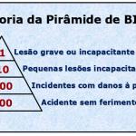 Pirâmide de Bird e sua teoria