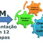 Implantação da metodologia TPM