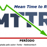 MTTR – Mean Time to Repair