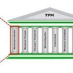 Manutenção Autônoma – TPM