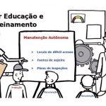 Educação e Treinamento – pilar TPM