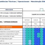 Matriz competências técnicas em Elétrica
