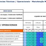 Matriz competências técnicas em Mecânica