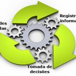 Controle de serviços realizados – PPCM