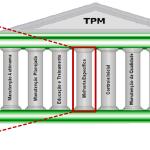 Melhoria Específica, metodologia TPM