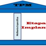 Melhoria Específica – Implantação