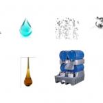 Contaminação dos lubrificantes